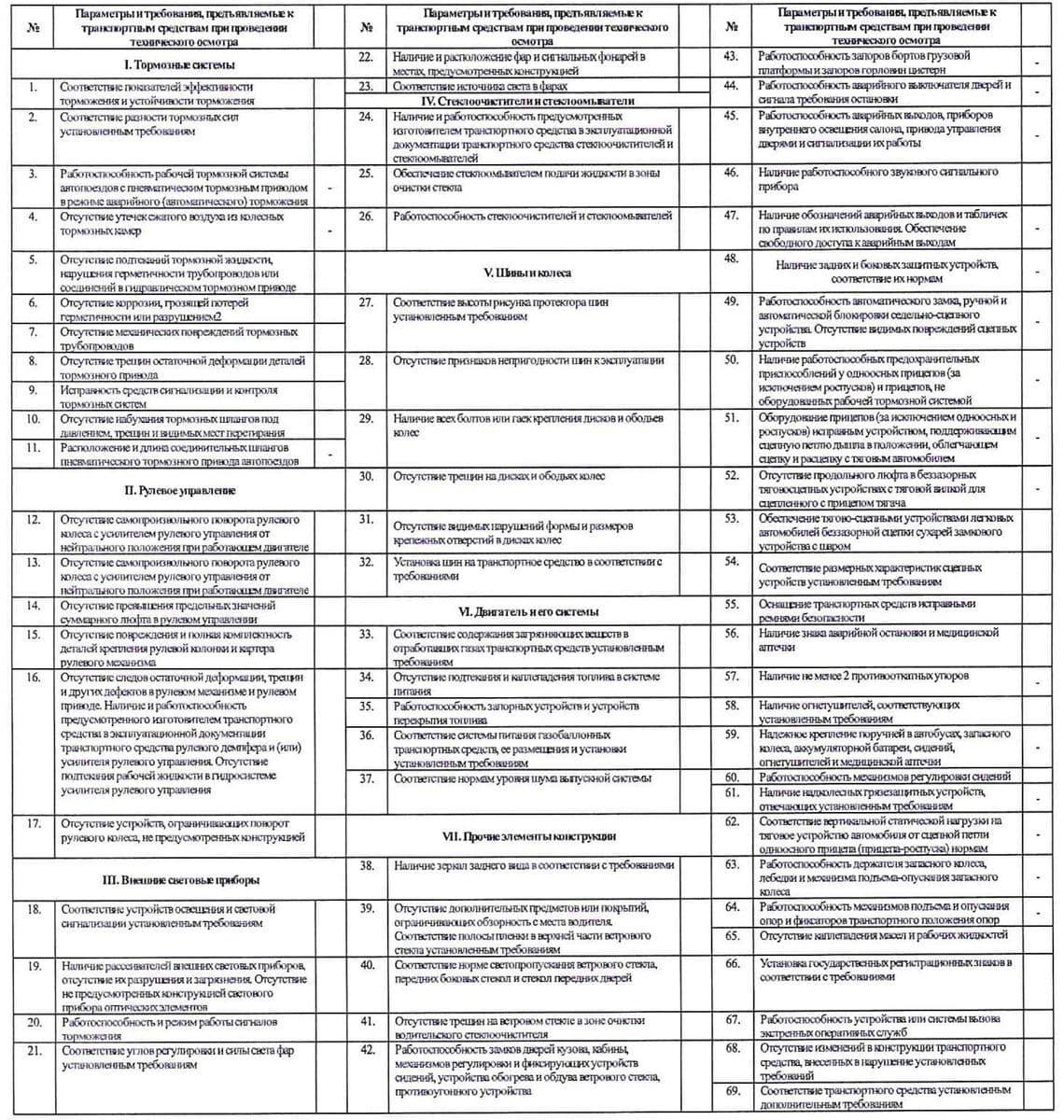 чек-лист подготовки к техосмотру